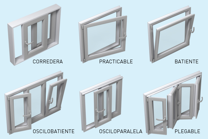 Faqs informaci n t cnica for Ventanas pvc climalit